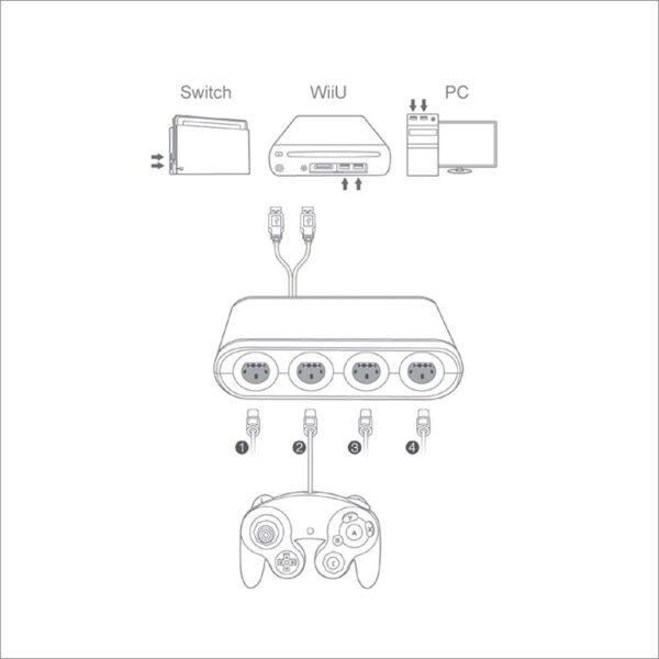 Adapter Dobe 3 trong 1 kết nối tay GameCube với Nintendo Switch, Wii U, PC (TNS-1894) (4)